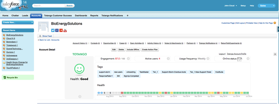 Totango is tightly integrated with Salesforce: CSMs can use Totango right inside Salesforce.