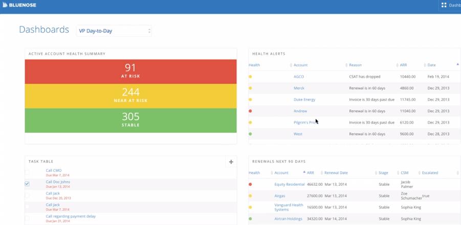 Bluenose product demo screenshot view