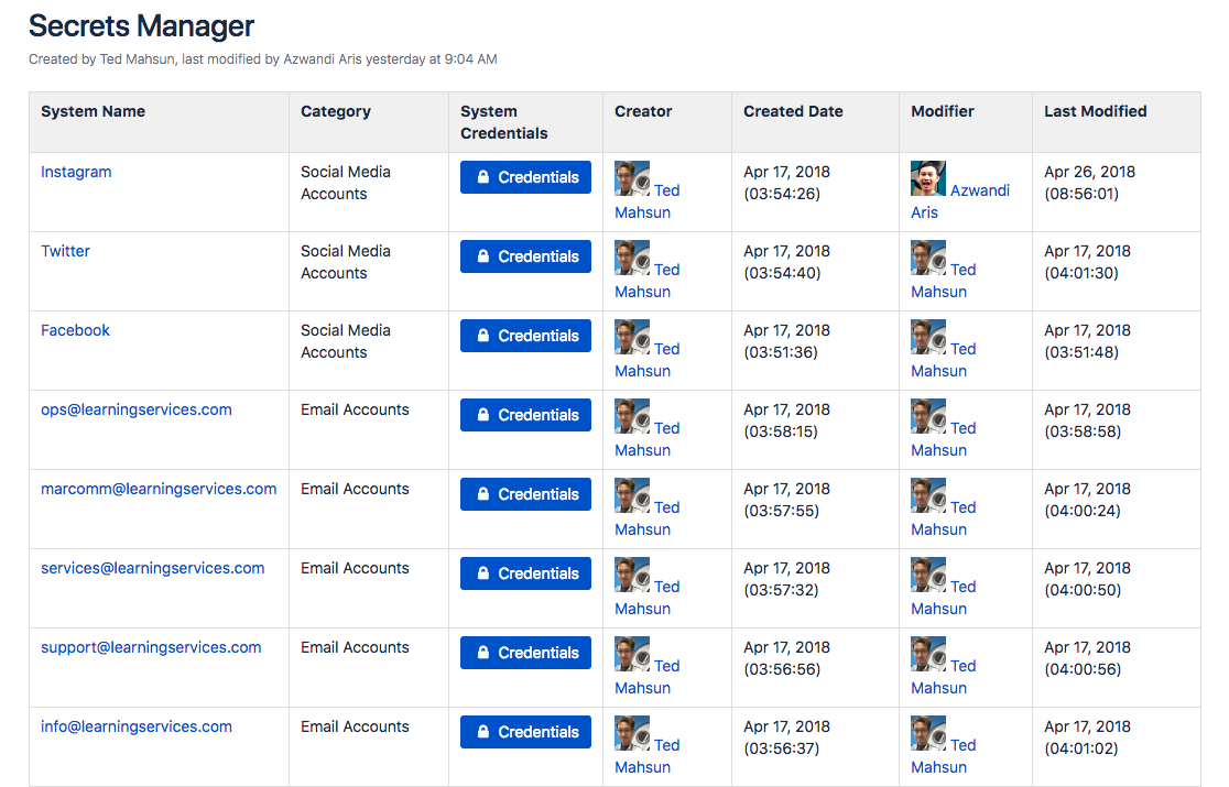Password manager confluence