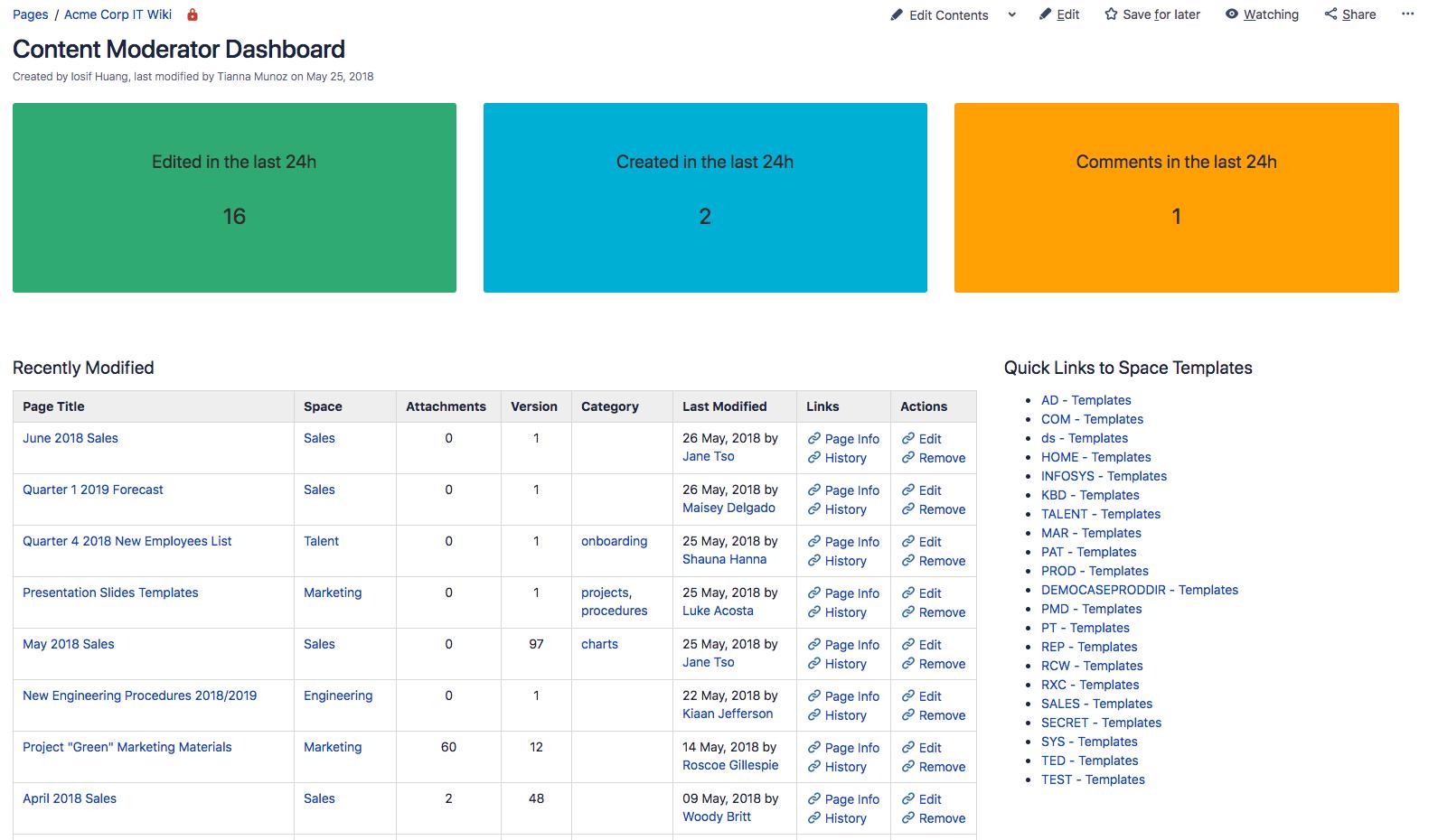 Content Moderator Dashboard