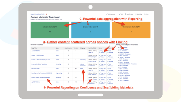 How to Moderate Content in Just One Glance with Confluence 1