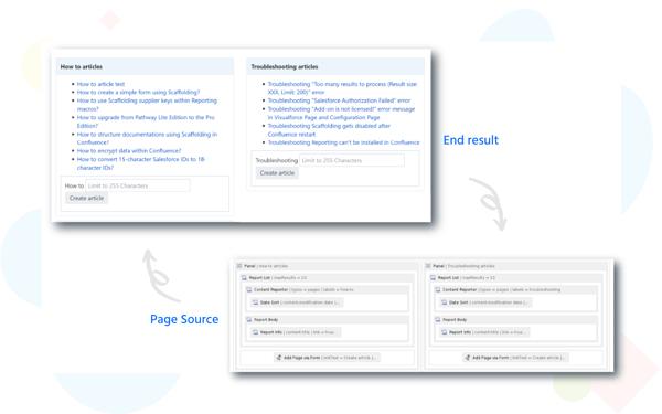 Scaffolding easy dynamic templates