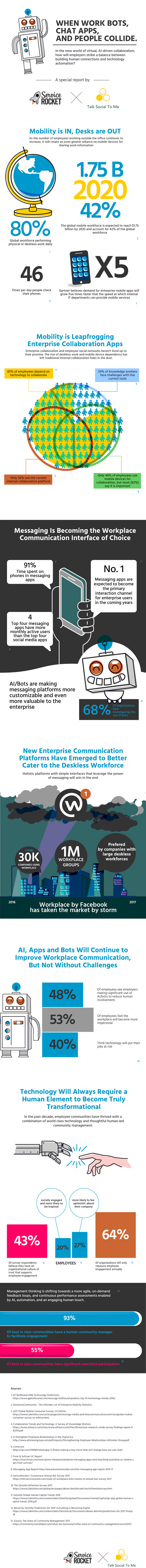 ServiceRocket and Talk Social to Me Workplace by Facebook Elevate Adoption Program
